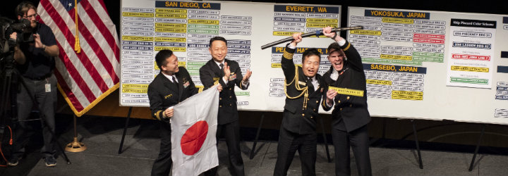 Winners and Losers from the 2019 USNA Ship Selection
